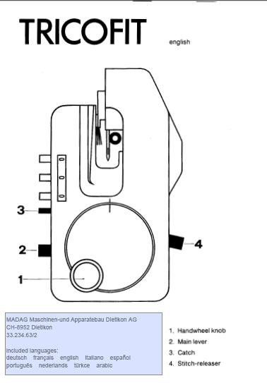 Passap Tricofit User Manual