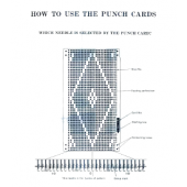 How to Use the Punchcards